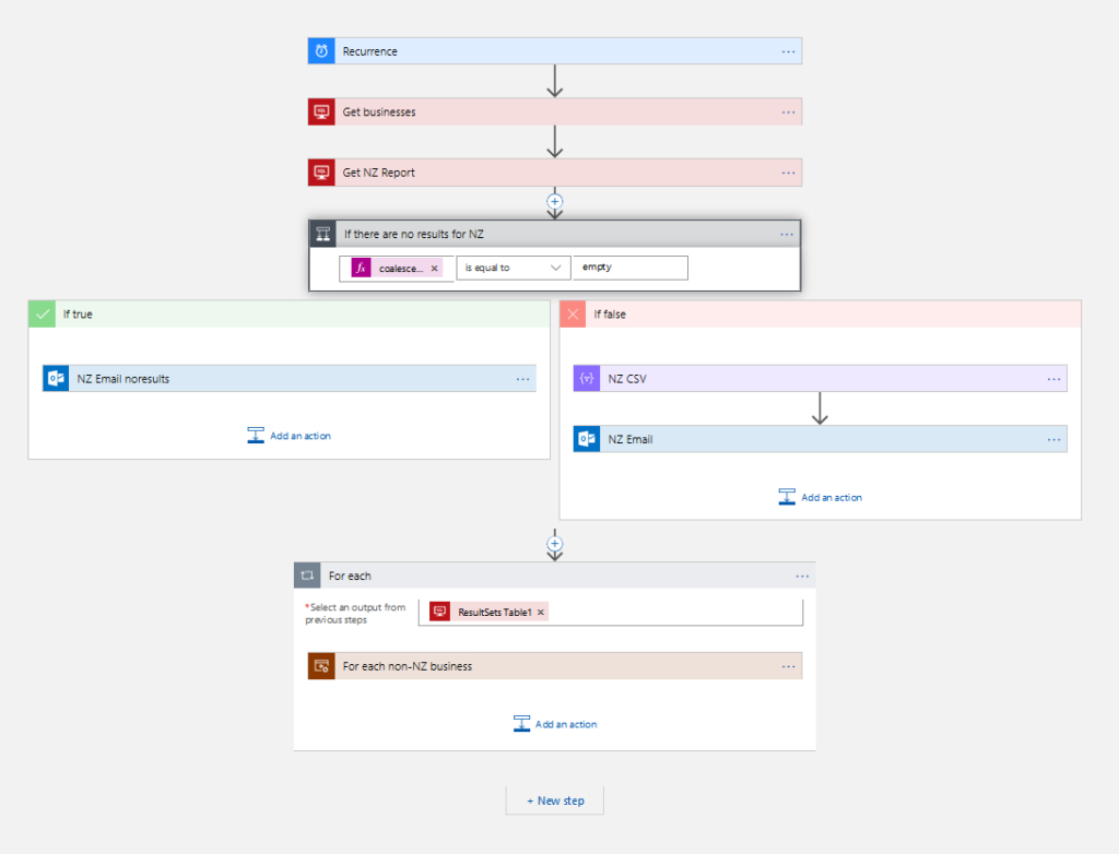 An example workflow